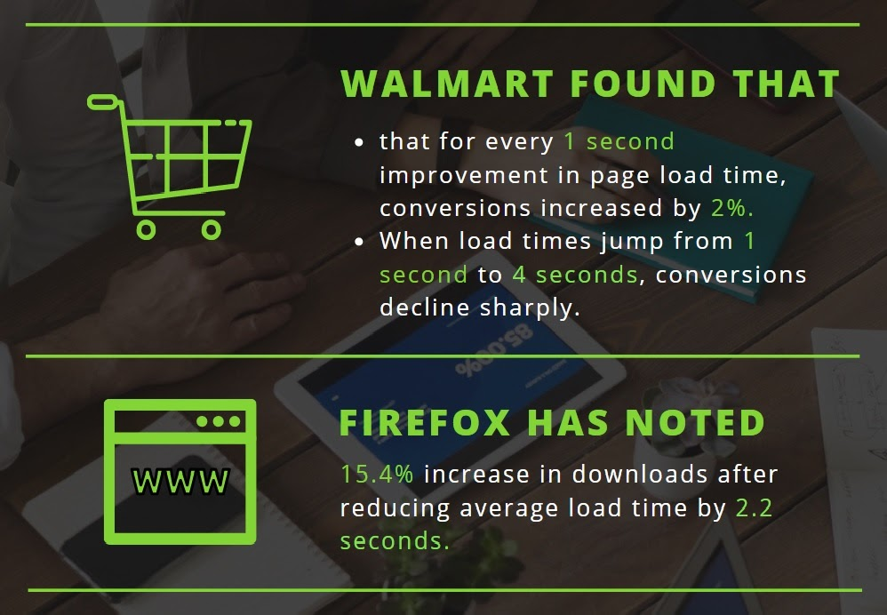 Walmart and Firefox data on conversions