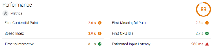 performance metrics in Google Lighthouse - first contentful paint, speed index, time to interactive, first meaningful paint, first CPU idle, and estimated input latency.