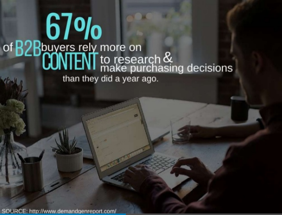 Infographics saying that prior research makes customers' shopping experience better