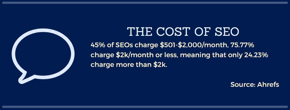 The costs SEO agencies charge a month