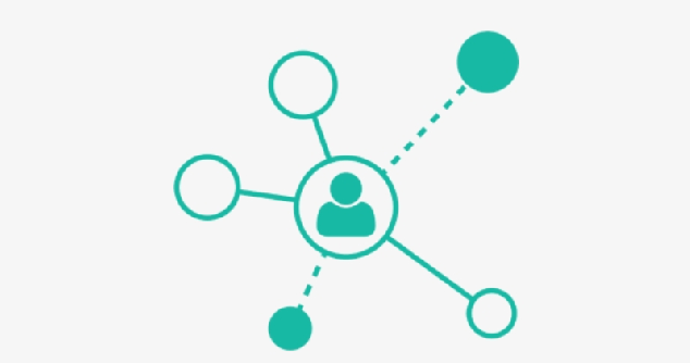Many Touch Points with customer profiles that integrate into a single view