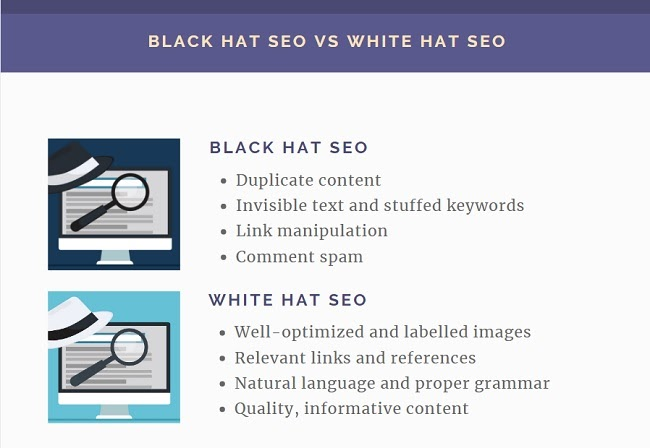 Infographics showing the difference between terms Black Hat SEO and White Hat SEO