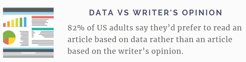 infographics telling that 82% of adults from the United States prefer data-based texts