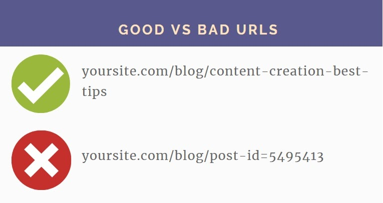 examples of good and bad URLs