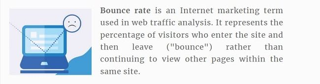 Bounce Rate definition infographics