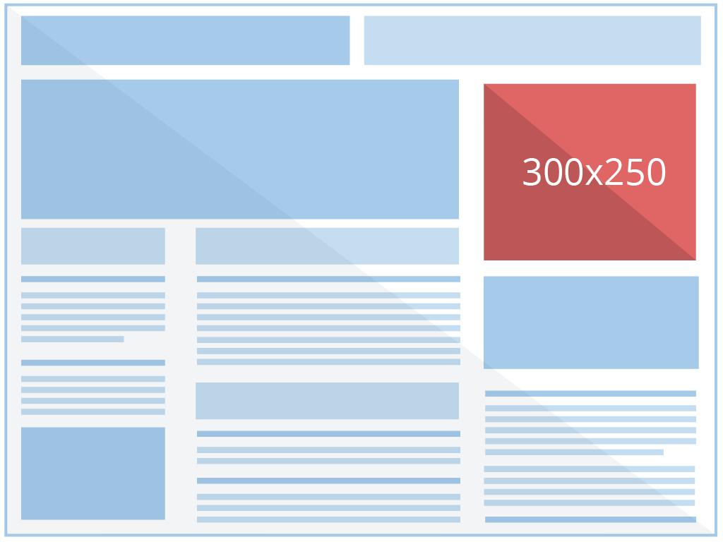 medium rectangle reference size
