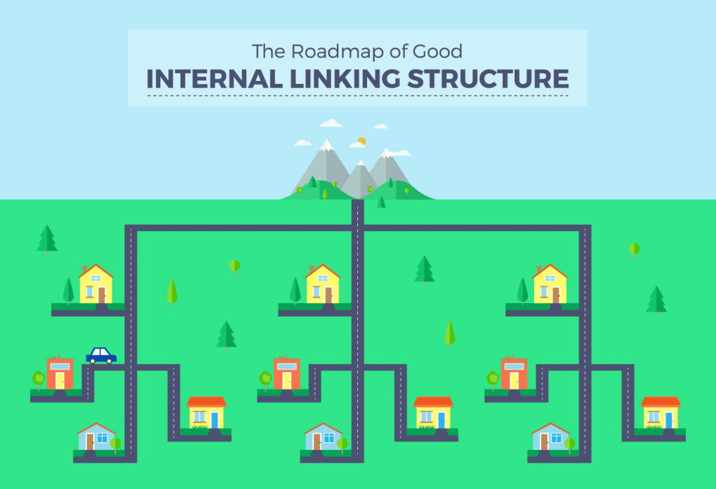 Internal linking structure from Search Engine Journal