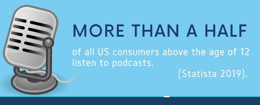 infographics proving podcasts is a method that can help increase brand awareness
