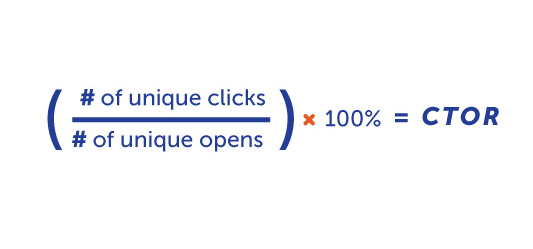 email click to open rates formula