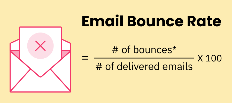 bounce rate formula image for desktop and mobile messages