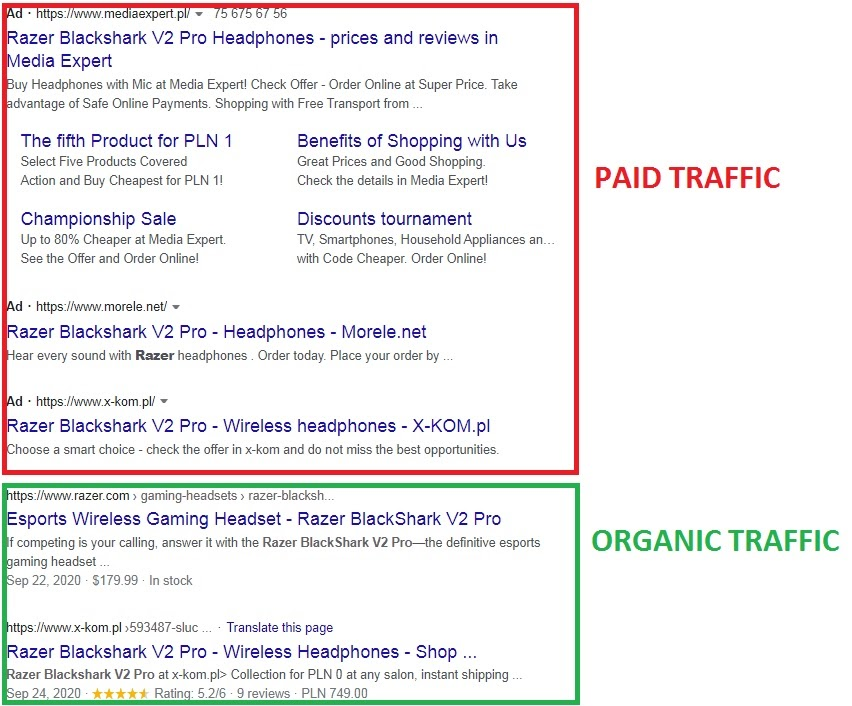 """Google's paid traffic and organic traffic differentiated on the example of the search term """"Razer Blackshark V2 Pro"""""""