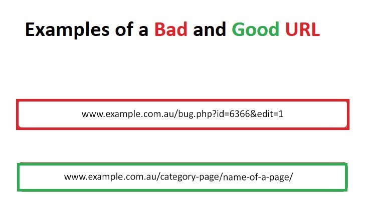 examples of a bad and good URL