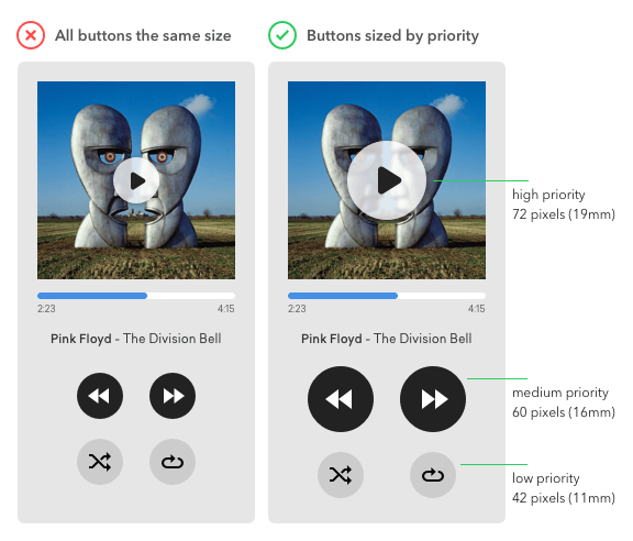 example of placement and size of buttons in the music player on screen space