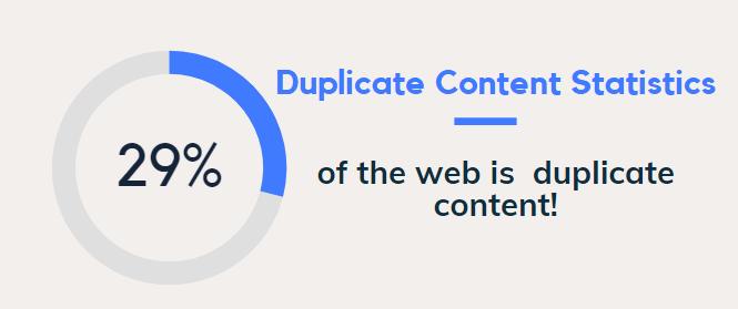 duplicate content statistics