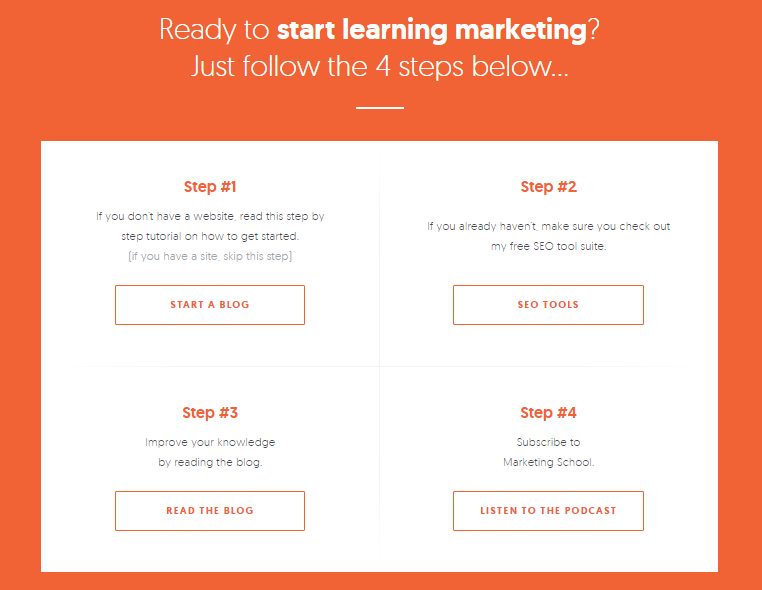 step by step in Neil Patel's blog
