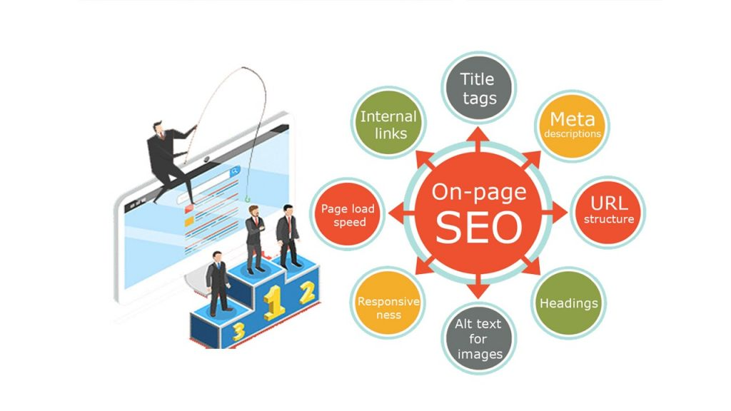 On-Page Optimization, page title, and meta description