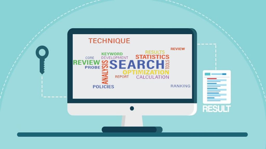 Research, search and target keywords