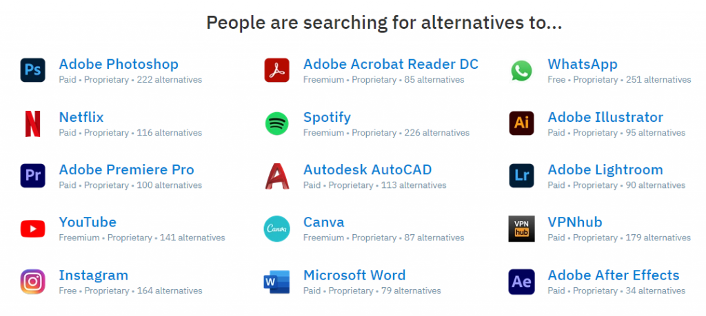 Alternative.to as an example of a popular tool to find competitors products