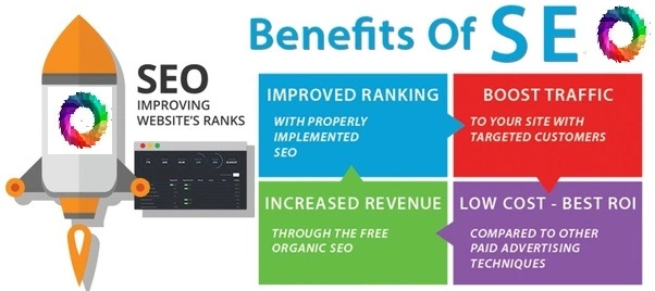 SEO benefits: increase of sales, ranking, traffic, and ROI