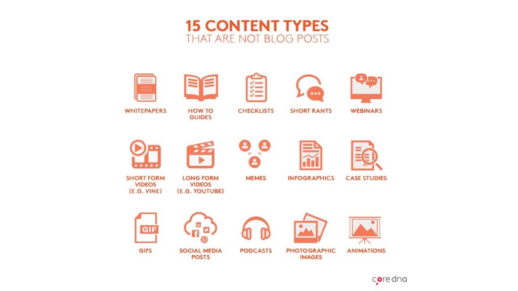 Content types that are not blog posts