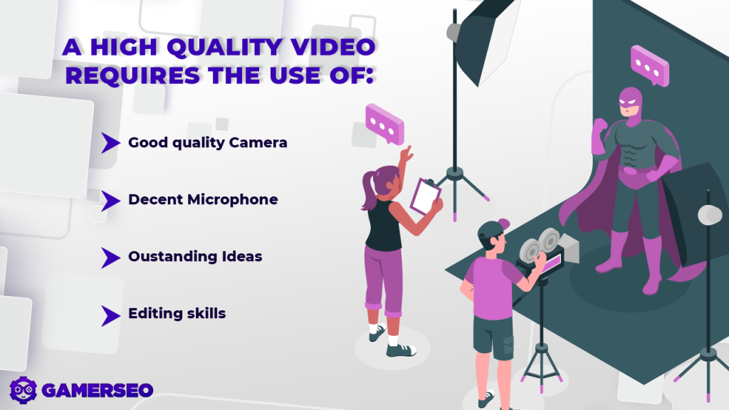 High-Quality videos using the proper equipment for brands