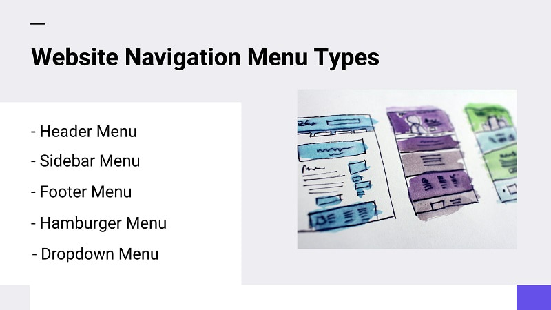 navigate menu types - header, sidebar, footer, hamburger, and drop-down menu.