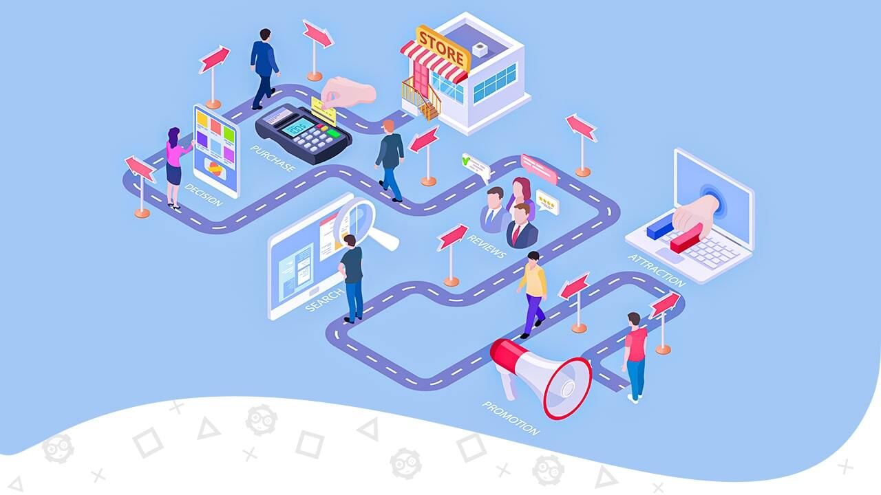 what is customer journey mapping