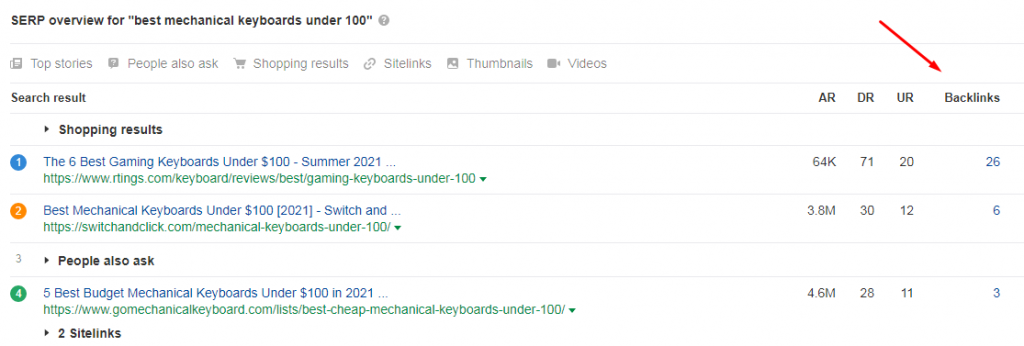 """SERP features overview for keyword """"best mechanical keyboards under 100"""""""