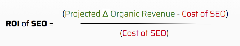 how to calculate ROI based on SEO data